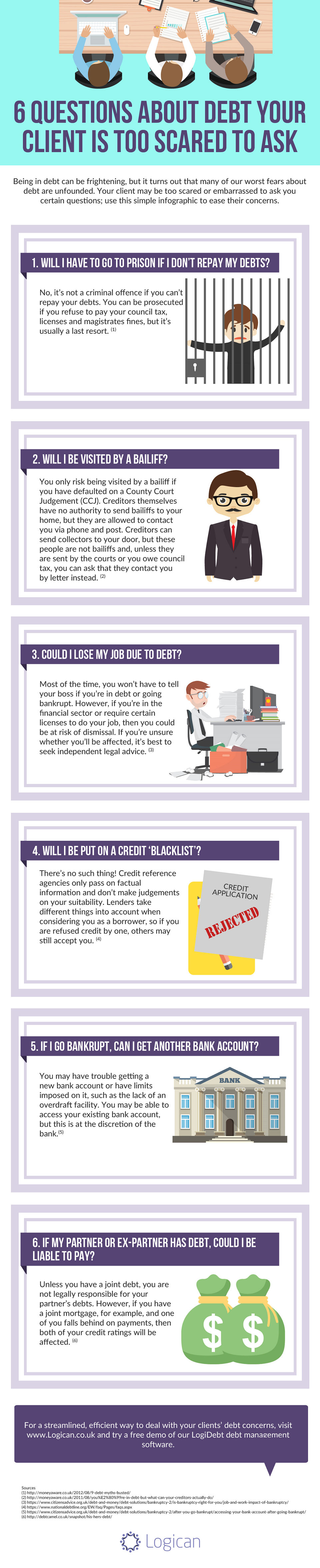 Questions about debt infographic
